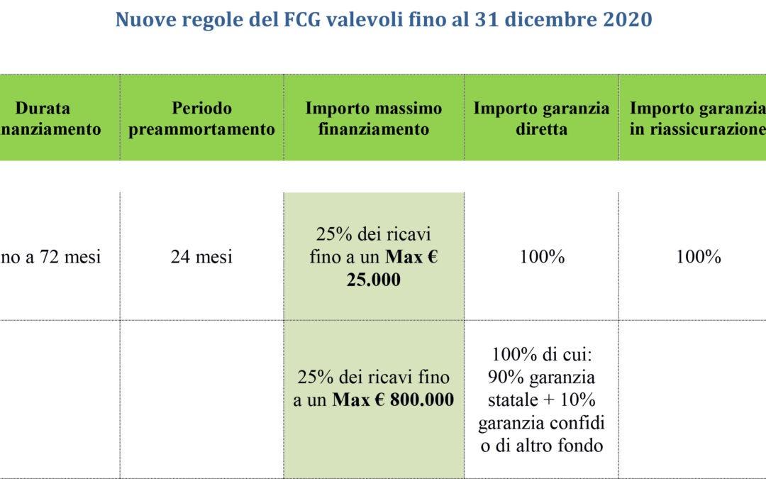 Finanziamento fino a 800.000 euro. Come sarà la domanda?